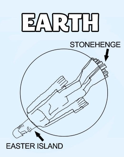 Earth Theory