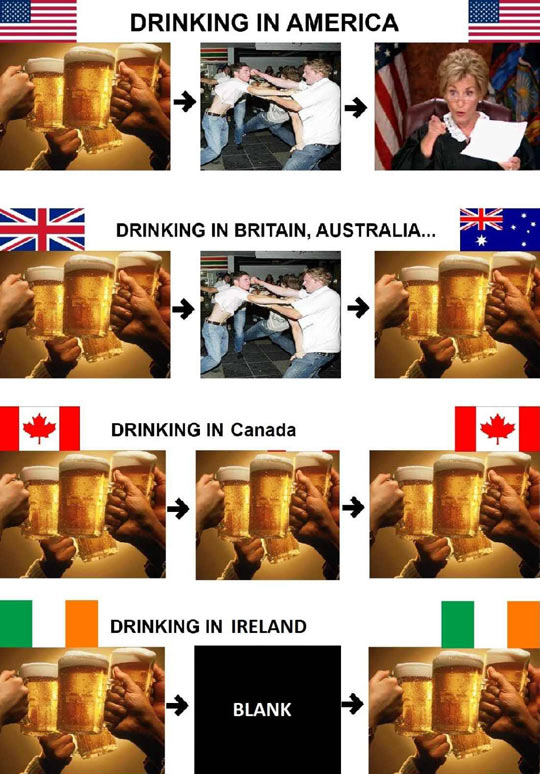 Drinking In USA Vs Canada Vs Australia Vs Ireland
