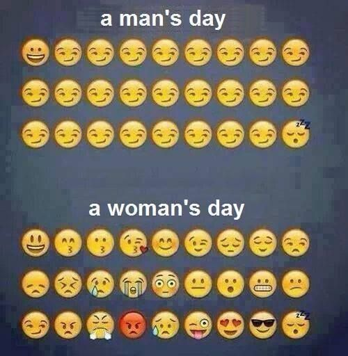 Man's Vs Woman's Day Explained In Emoticons