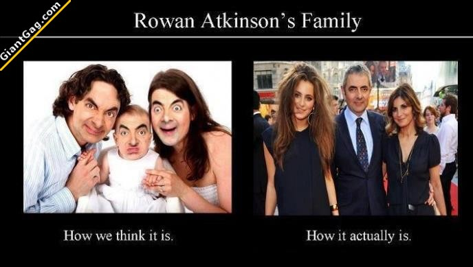 Mr Bean Family, How We See It