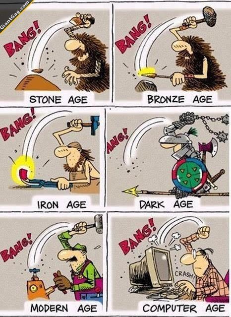 People Evolution