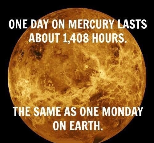 One Day On Mercury Lasts About 1408 Hours. Same As One Monday On Earth